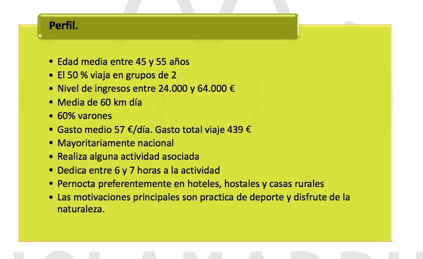 CICLAMADRID. Perfil de la demanda del cicloturista en Madrid